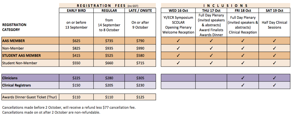 revised rates for website 26 Aug